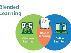 Blended Learning Timetable